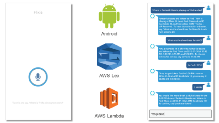 Bringing the Magic of Amazon AI and Alexa to Apps on AWS  - All